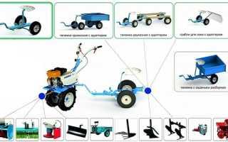 Мотоблок НЕВА: обзор навесного и прицепного оборудования к нему