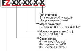 Мотоблоки Форза. Обзор модельного ряда, характеристики